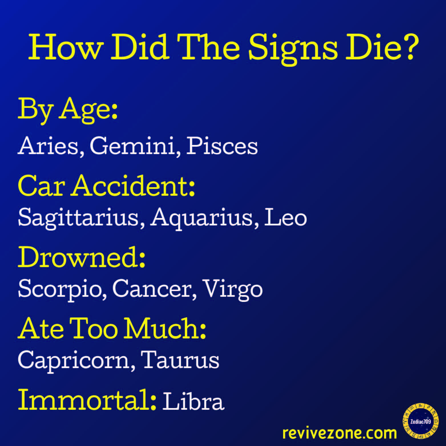 Before Thinks Of Dramatic Deaths And After Oh Zodiac Signs Libra Quotes Zodiac Zodiac