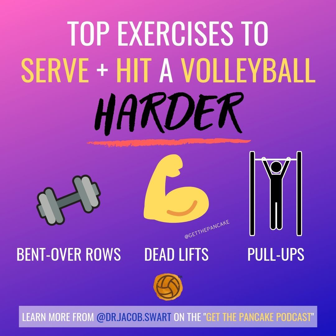How To Serve And Hit A Volleyball Harder Coaching Volleyball Volleyball Training Volleyball Workouts