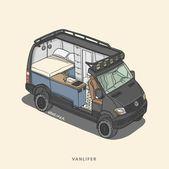 Photo of Querschnitt Camper Doodle,  #Wohnmobil #Kreuzung #Gekritzel #vanlifediyideas #Ca…