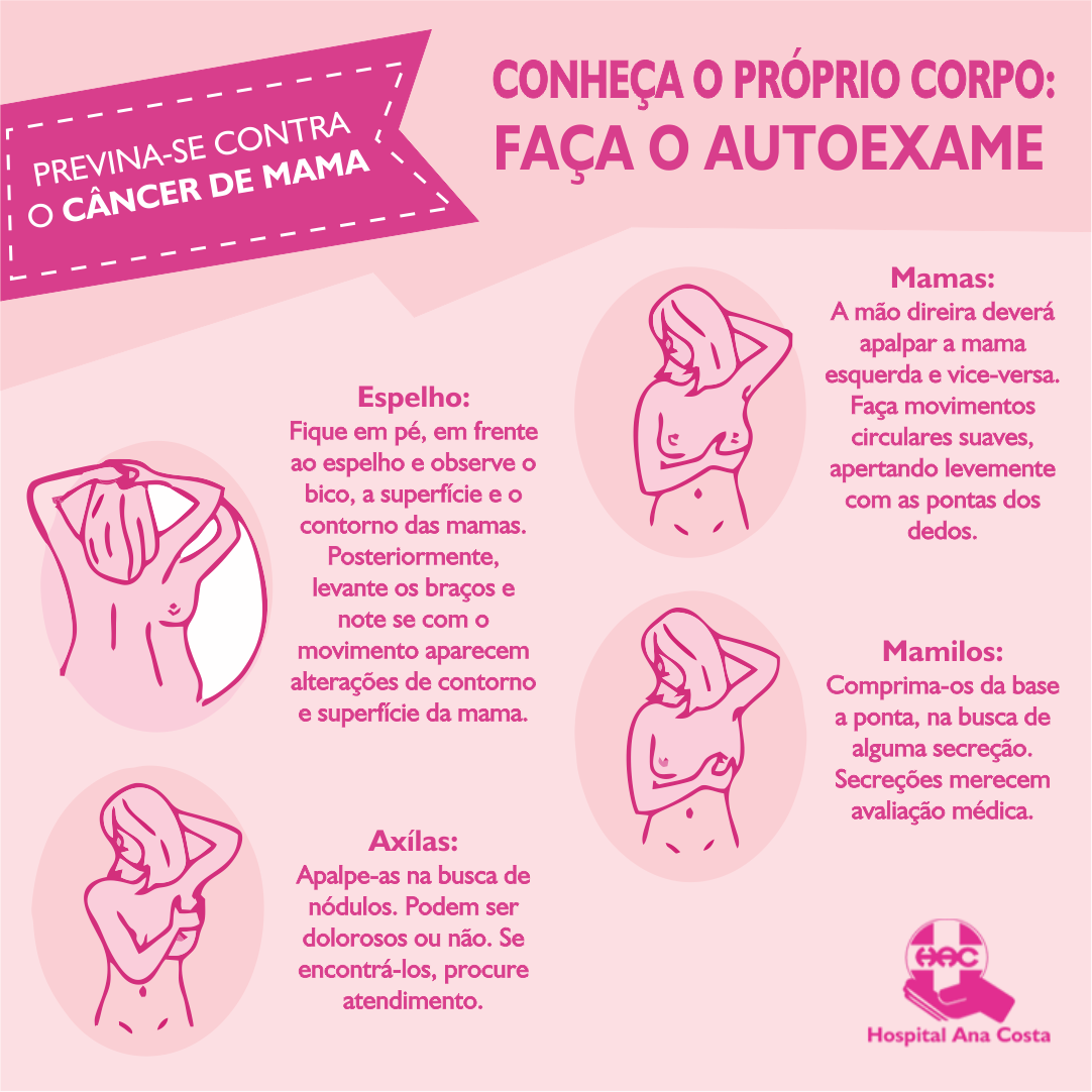 guia para realização do autoexame das mamas