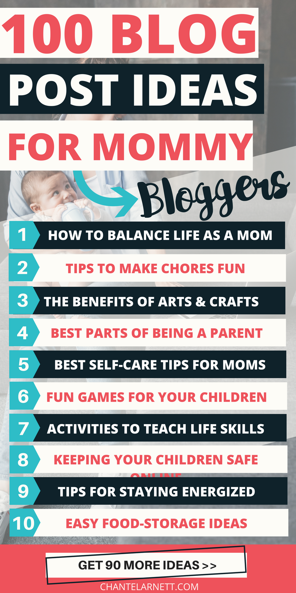 great blog ideas