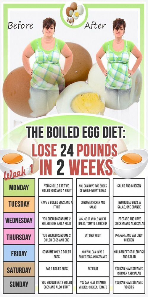 The Boiled Egg Diet – Lose 24 Pounds In Just 2 Weeks – Fitness Blog - #boiled #Fitness #pounds #week...