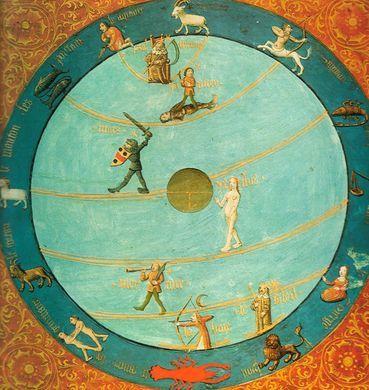 ancient astronomy symbols - HD1228×1300