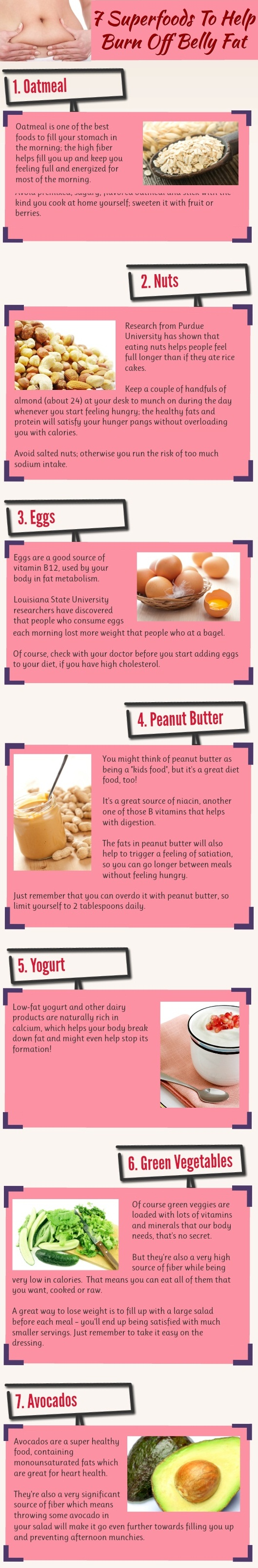 Easy paleo diet menu plan photo 3