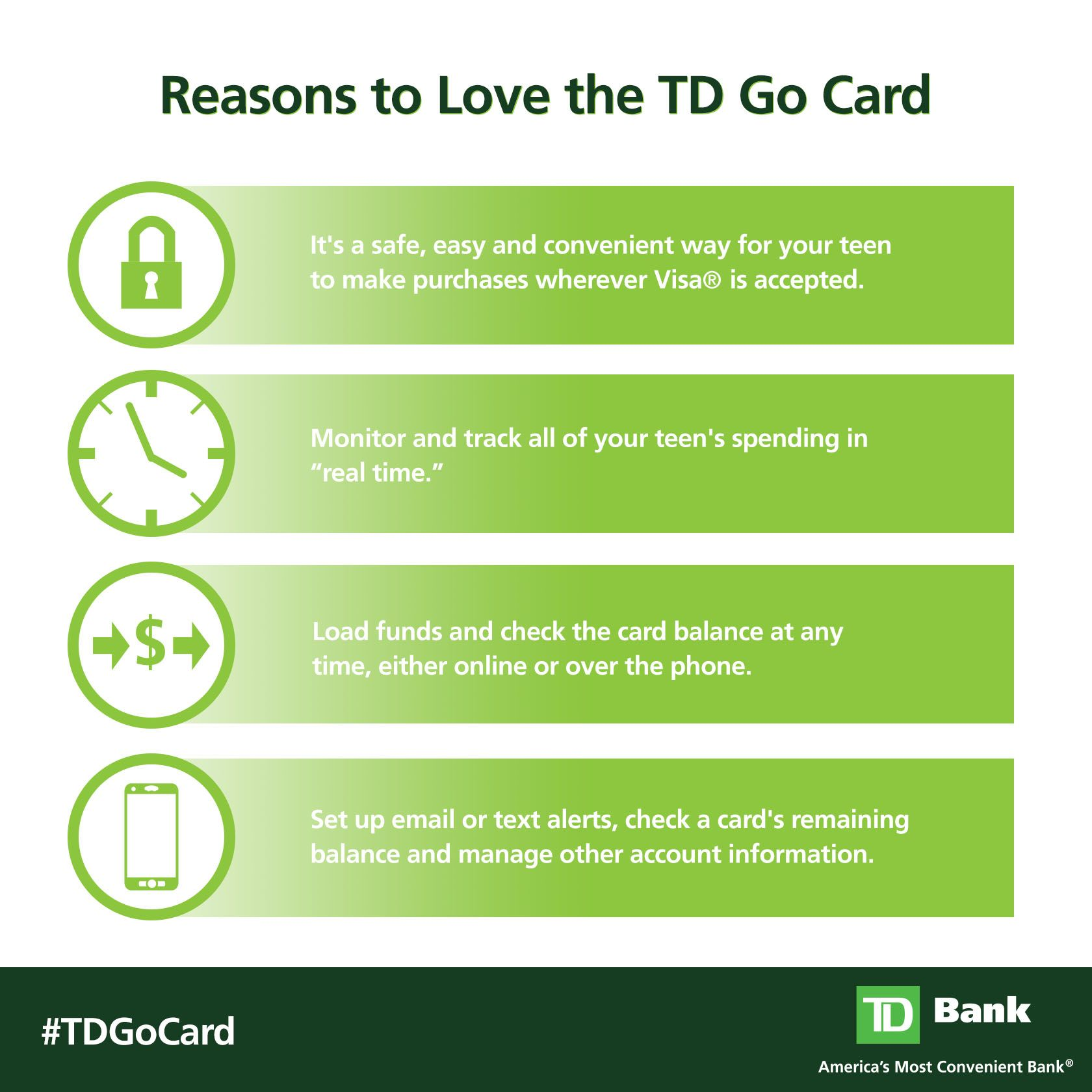 Pin by TD Bank - America's Most Convenient Bank® on Banking