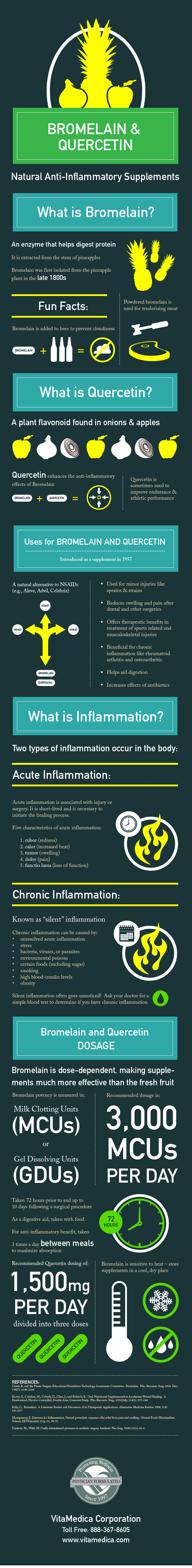Bromelain and Quercetin: Natural Anti Inflammatory Supplements   Inflammation is the body's natural reaction to tissue damage.  But despite your bod