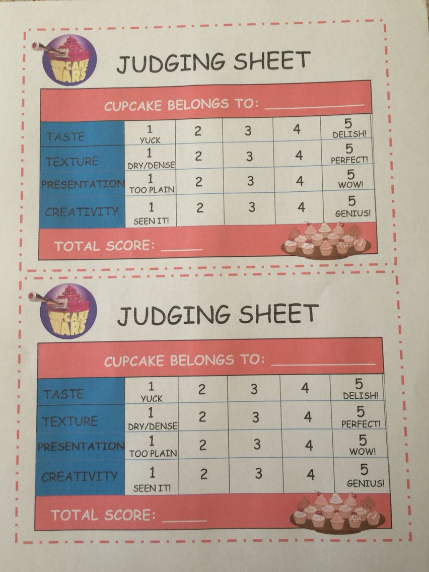 Just A Simple Printable Grading Sheet For The Judges Based
