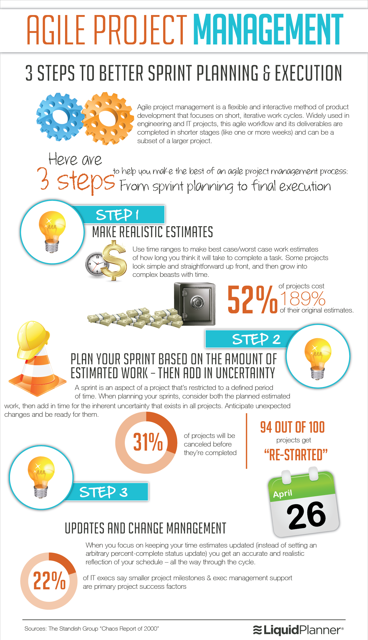 Infographic 3 Steps To Better Agile Project Management