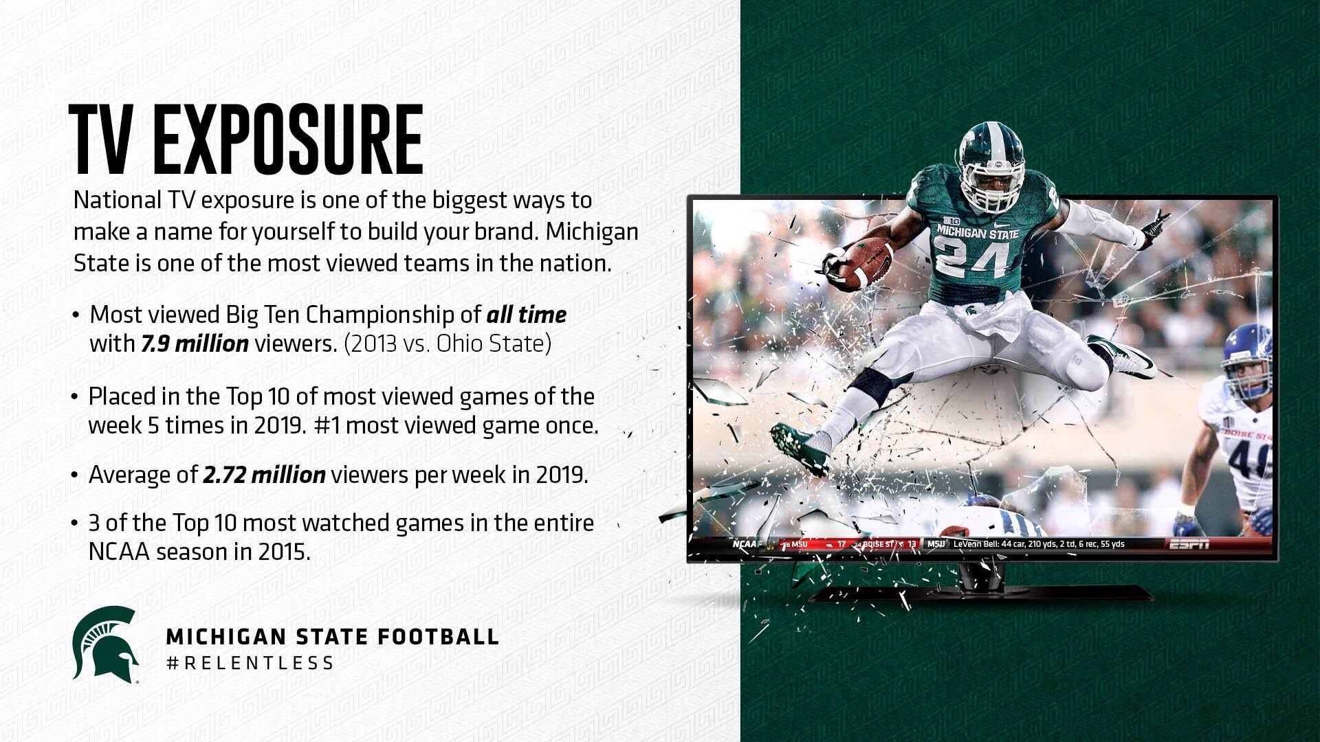 Michigan State In 2020 College Football Recruiting Sports Marketing Michigan State