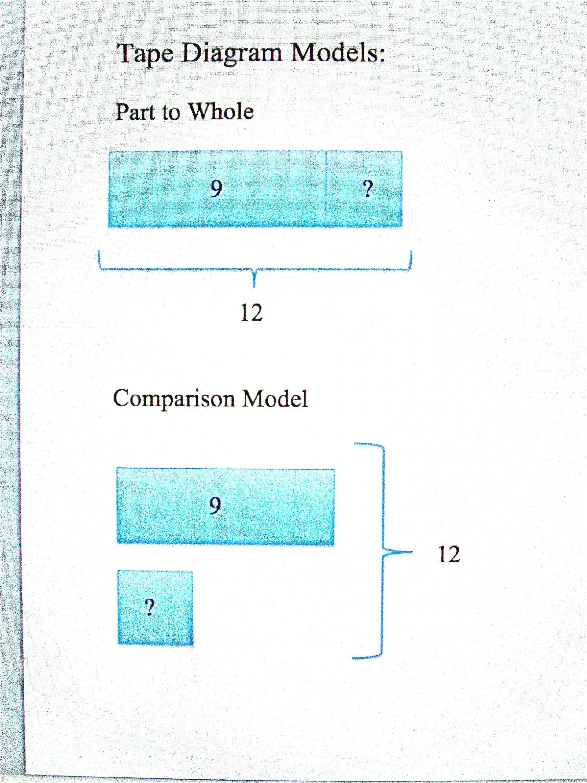 Tape Diagram Worksheet 3rd Grade Tape Diagram Models Part To Whole Parison Models Letter Recognition Worksheets Differentiation Math 2nd Grade Math