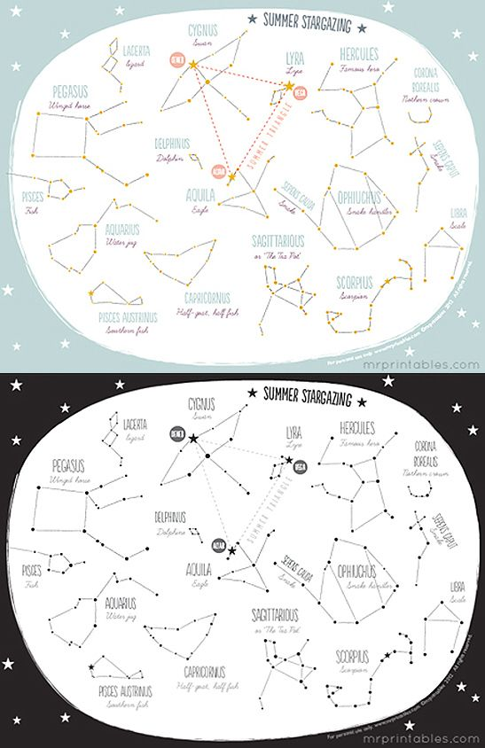 Free Printable Summer Stargazing Constellation Map Homeschool Giveaways Constellation Art Constellation Map Astronomy Activity