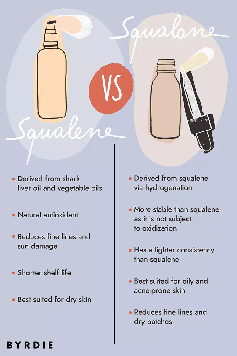 What S Squalene And Why Should You Care In 2020 Oil Skin Care Beauty Skin Care Routine Skin Moisturizer