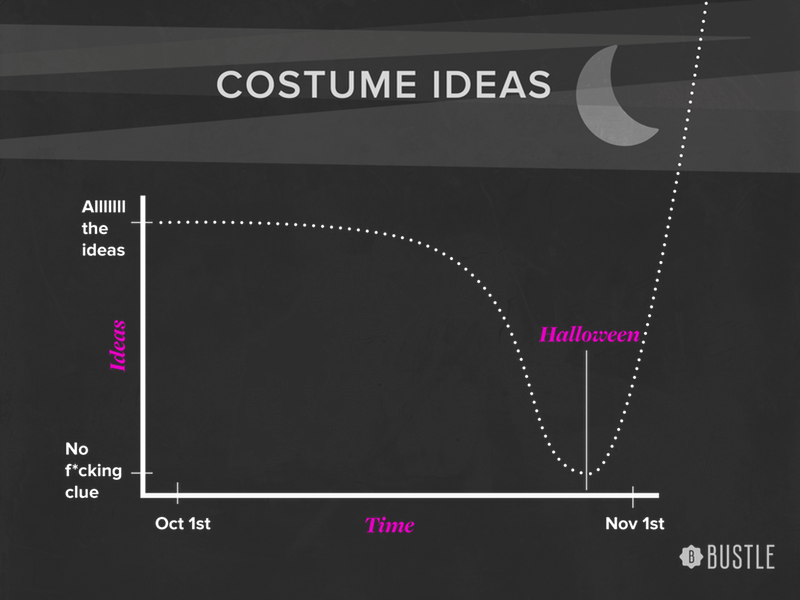 Halloween issues