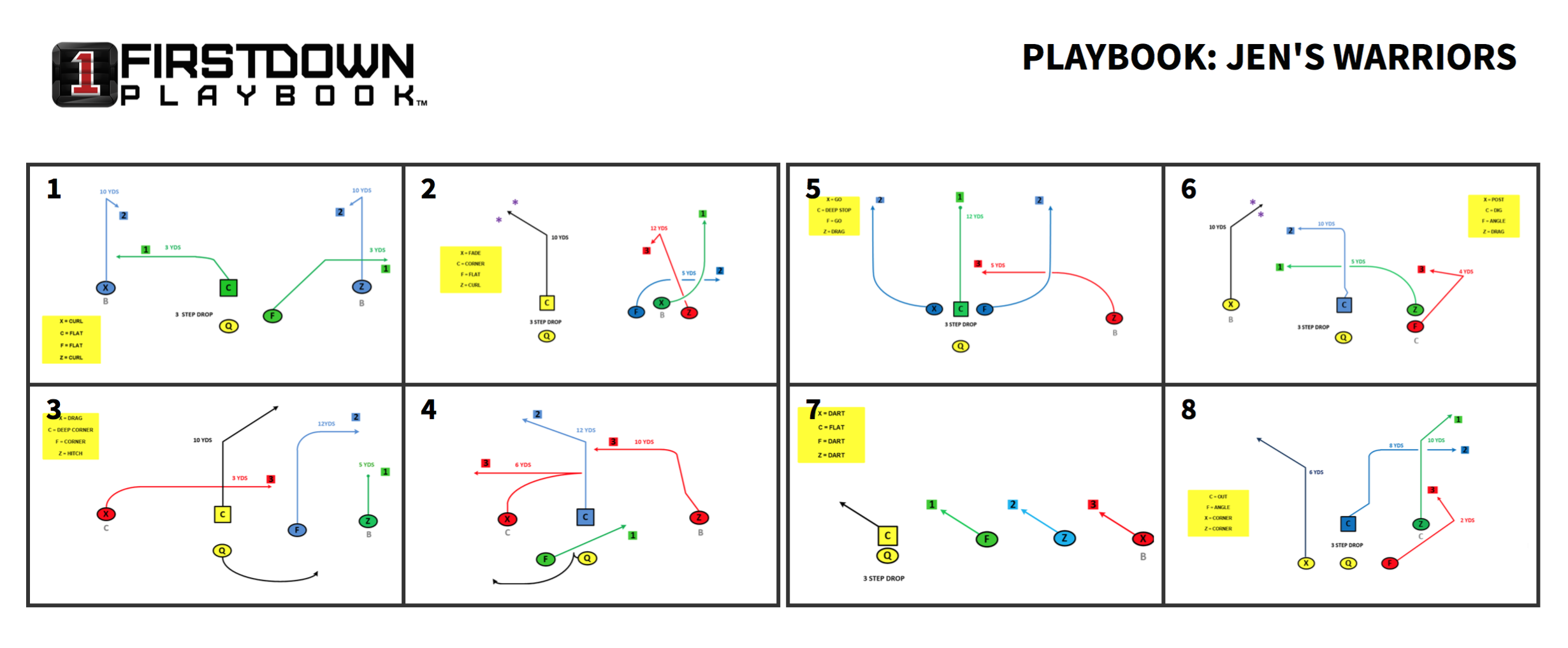7 7 Flag Football Offensive Plays