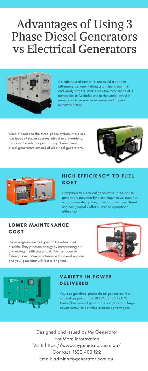 3 Phase Dieselgenerator Petrol Generator Diesel Generators Fuel Cost