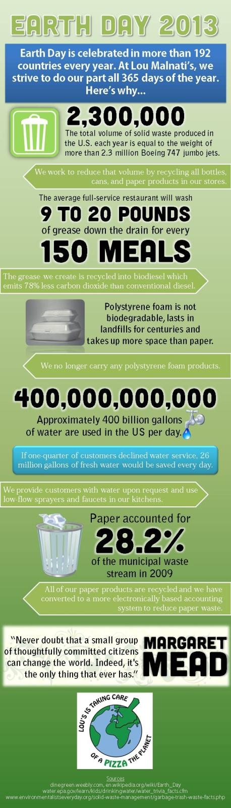 Earth Day 2013   Lou Malnati's Infographic