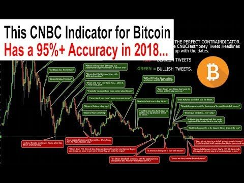 Consistent income trading crypto