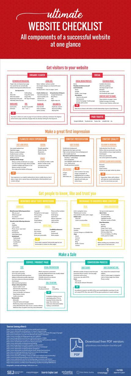 Business Startup Checklist Step Small Business Startup Checklist