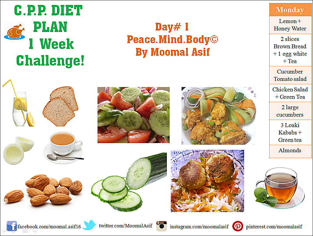 weight loss eating plan south africa