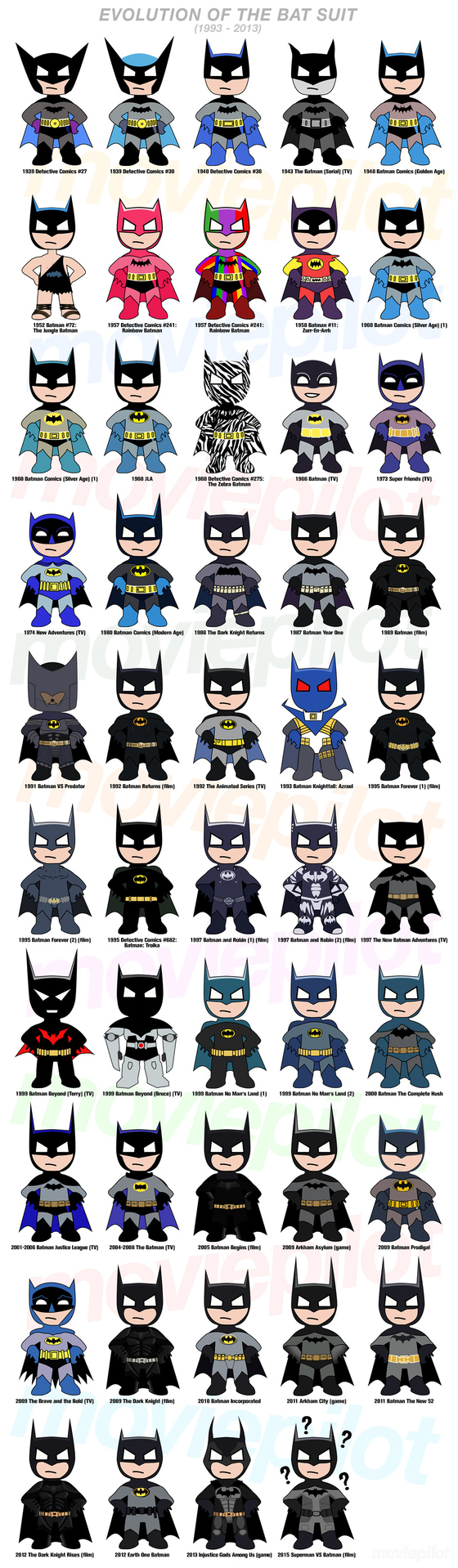INFOGRAPHIC: The Evolution of the Batsuit | Moviepilot: New Stories for Upcoming Movies