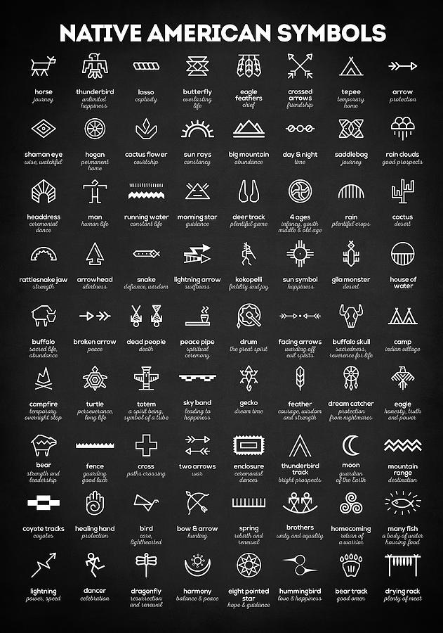 Native American Digital Art Native American Symbols By Zapista Zapista Native American Tattoos Native American Tattoo Symbols American Symbols