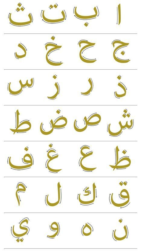 Arabic Alphabet Chart Code  Study    Arabic Alphabet