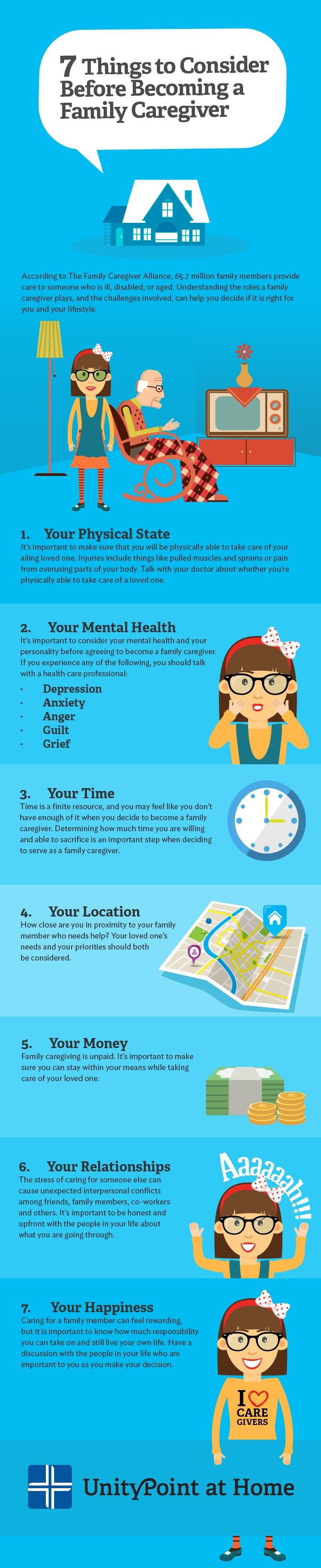 7 Things to Think About Before Becoming a Caregiver #infographic from UnityPoint at Home