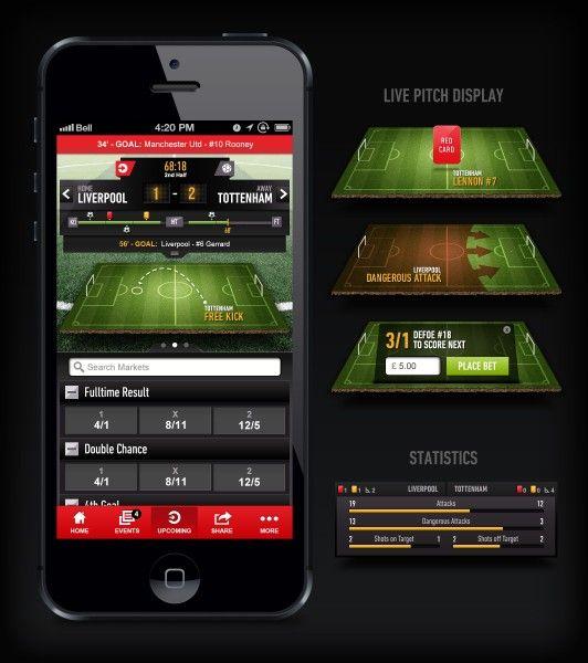 Ladbrokes In Play Live Betting screen Sports app