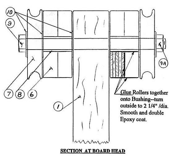 board head diagram