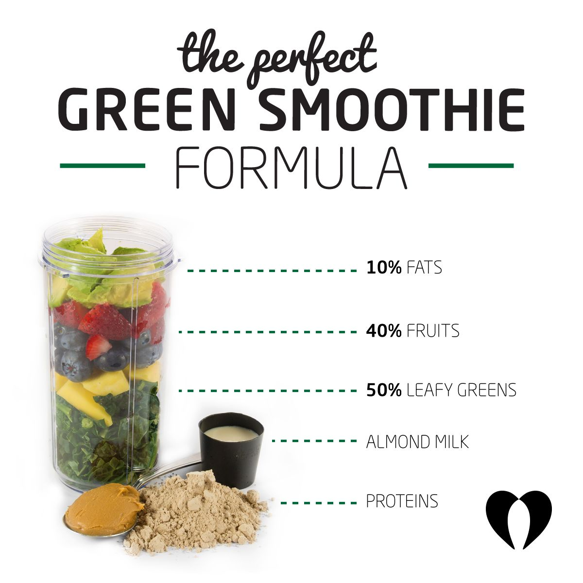 How to Build a Green Smoothie