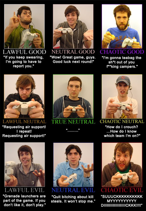 Gamer Types Lawful Good True Neutral Chaotic Evil With Images
