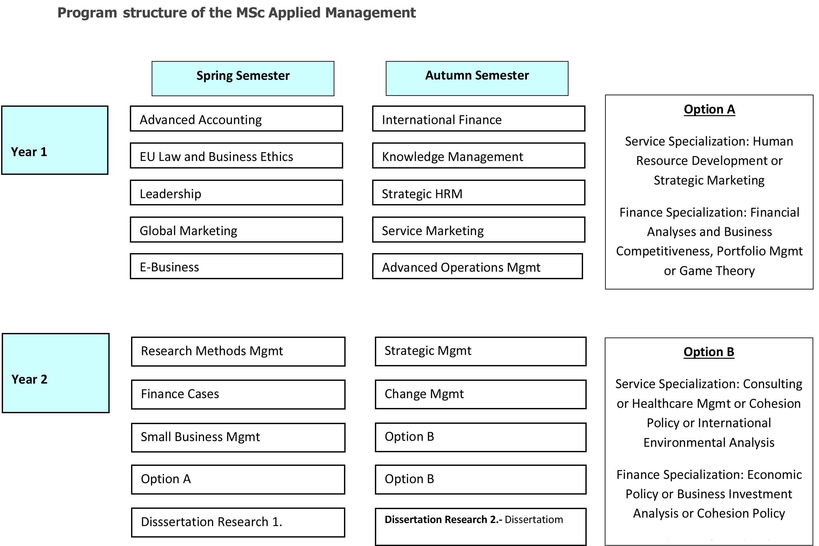 Literature Review Dissertation Knowledge Management Marketing Analysi Busines Ethics Change