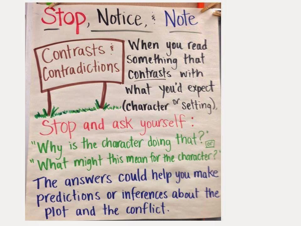 Lots of great ways to model teaching writing language