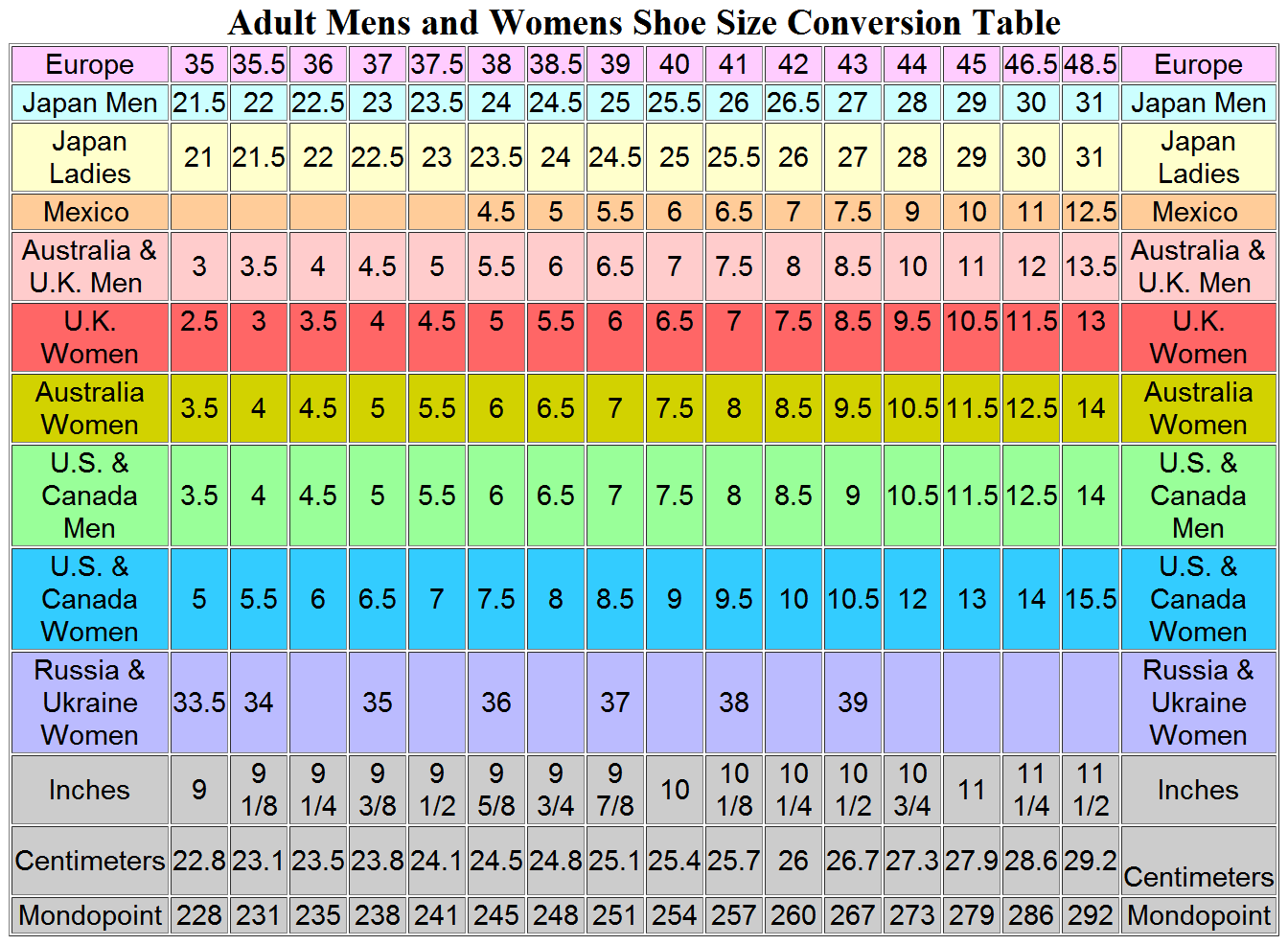 Shoe size conversion chart tips n tricks pinterest shoe size shoe size conversion chart nvjuhfo Choice Image