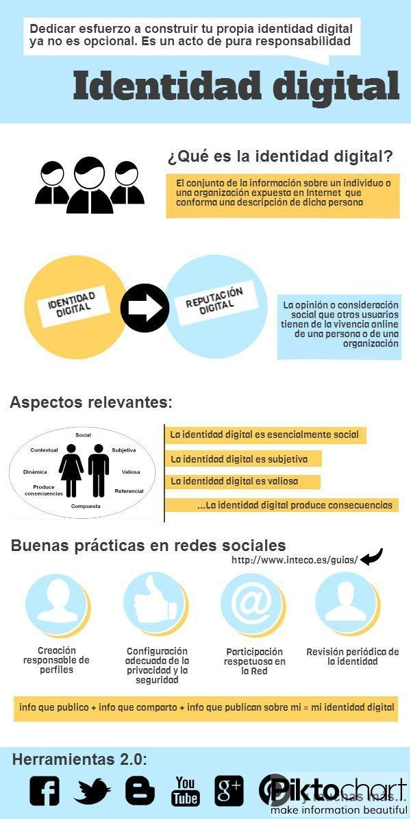 Identidad Digital Por Qué Es Una Necesidad Infografia Infographic Socialmedia Tics Y Formación Tecnologias De La Informacion Y Comunicacion Alfabetización Digital Proceso De Enseñanza
