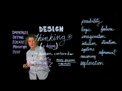 0 Design Thinking Doing Youtube Design Thinking Design Thinking Process Design