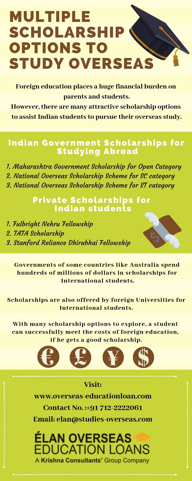 Pin by Overseas Education on Elan Education Loan For