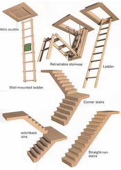 types of attic stairs - Google Search  sc 1 st  Pinterest & types of attic stairs - Google Search | Attic Space | Pinterest ...