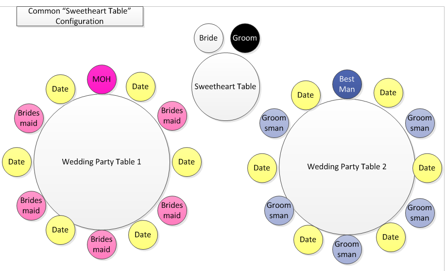 The Bear Necessities Wedding Wednesday What Heck Is A King S Table Alternative Ways Of Seating Your Bridal Party At Reception