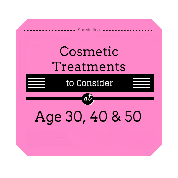 Cosmetic treatments to consider for when you're 30, 40 and 50 #Beauty #Cosmetics #Skincare