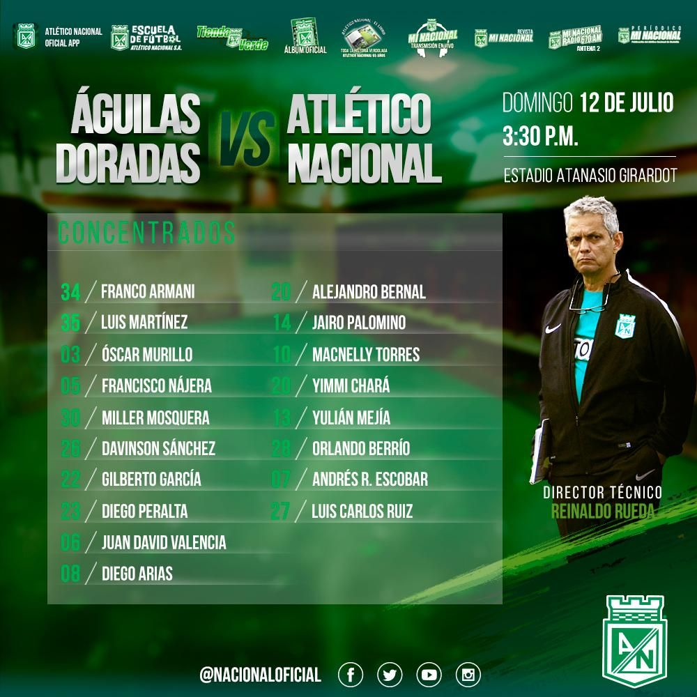 El Cuerpo Técnico definió los 18 concentrados para el partido vs Águilas Doradas.