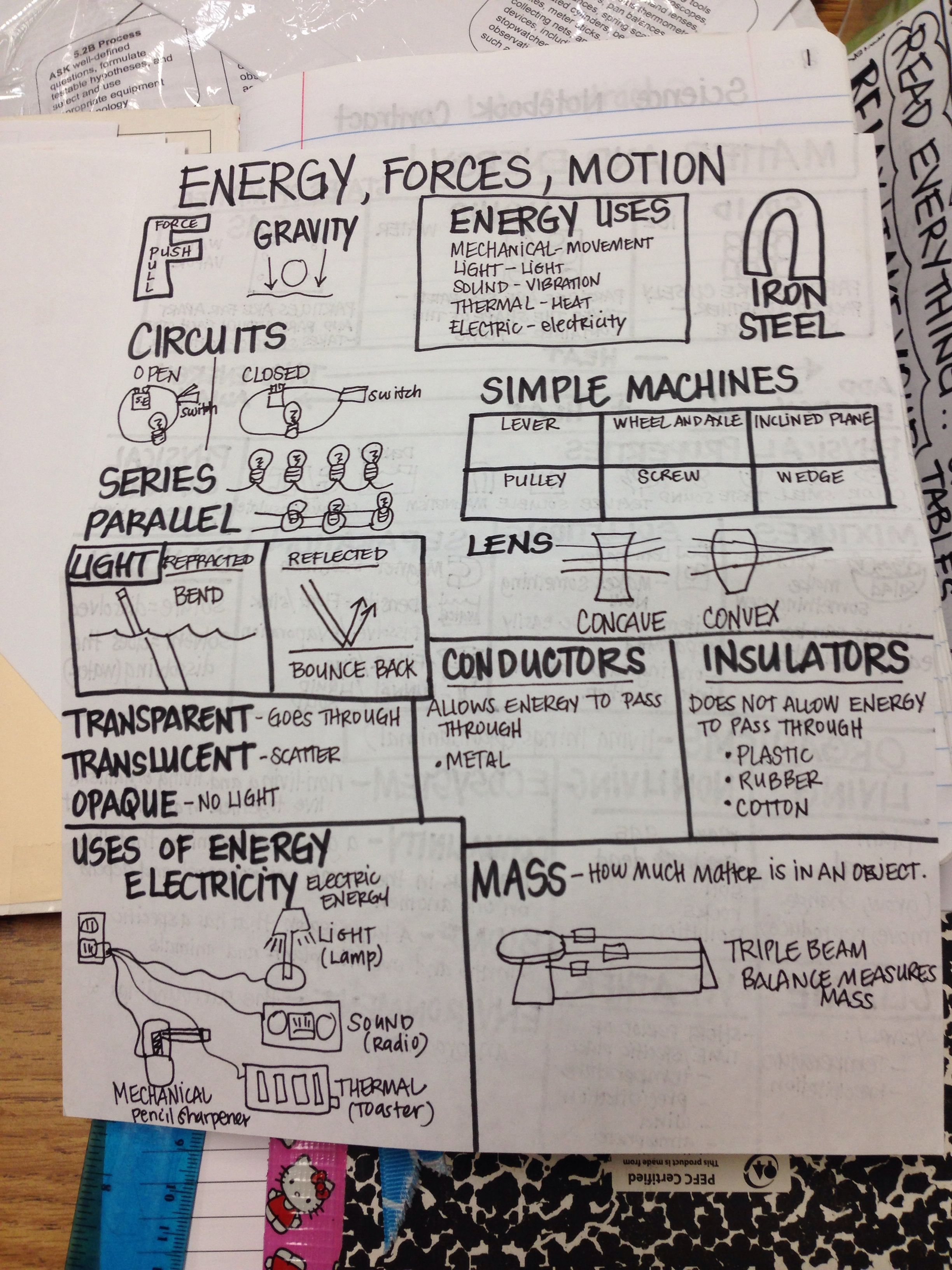 Staar Science Student Review Sheet 3 I Have Students Make