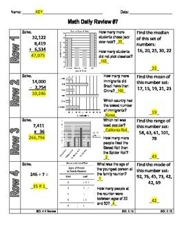 math worksheet : 1000 images about sol prep on pinterest  virginia test prep and  : 5th Grade Math Review Worksheets