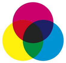 Fotolithografie Drucktechnik Wikipedia Eine Der Gebrauchlichen Techniken Zu Thema Lithographie Farben Mischen Zeichnungen Farben