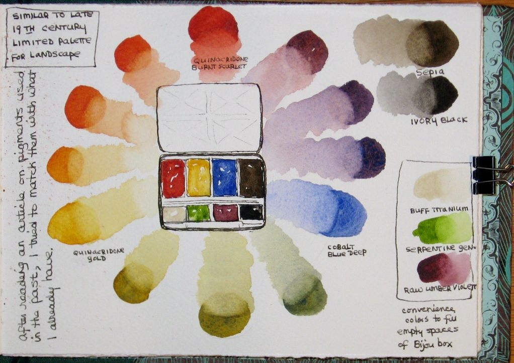 Limited Palette Late 19th C Watercolor Palette Art Kit