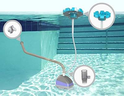 3 Skimmermotion The Automatic Pool Cleaner Skimmer