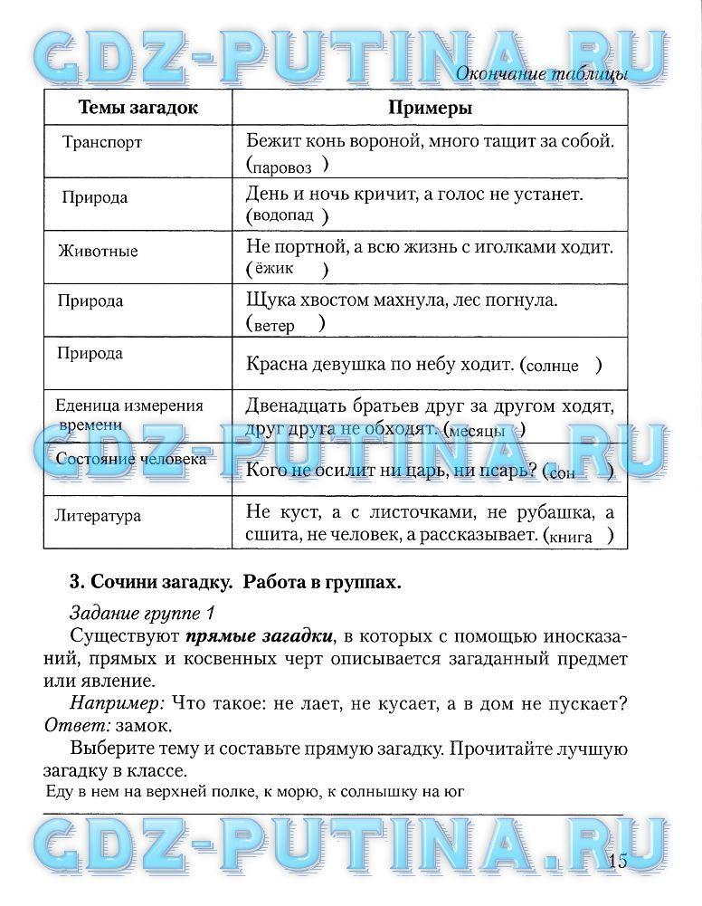 Готовые домашние задания по обществоведению 11 класс вишневский гинчук