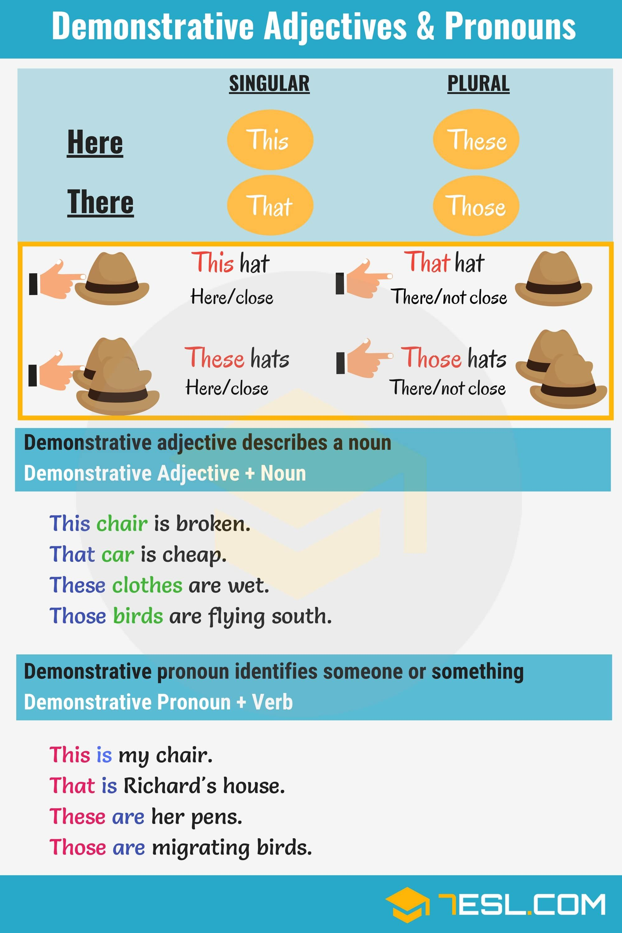 Demonstrative Adjectives: All You Need to Know about Demonstrative  Adjective • 7ESL   English adjectives [ 3000 x 2000 Pixel ]