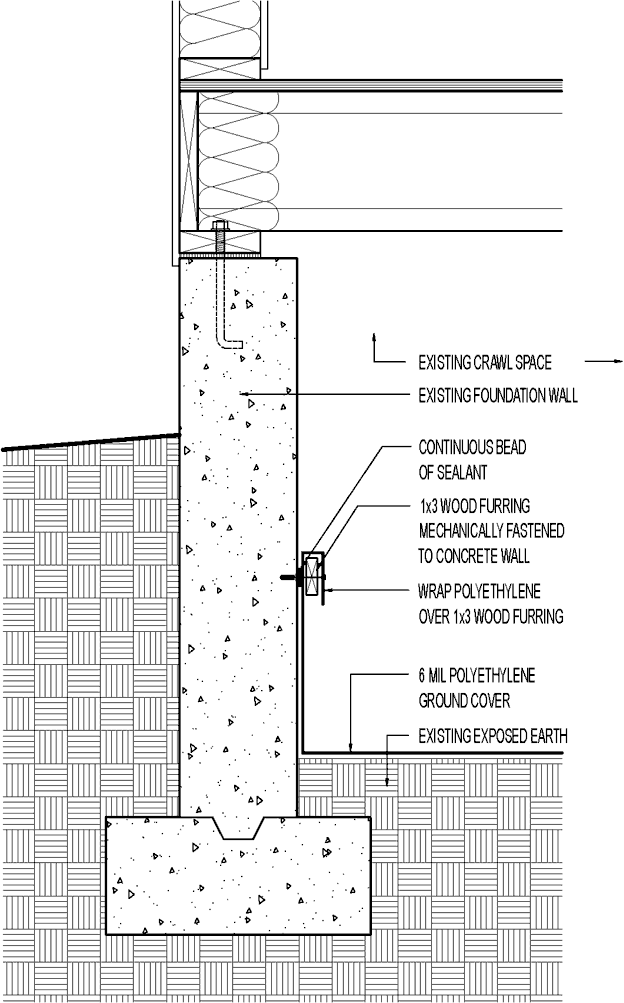 Image Result For Footing Detail With Crawl Space Crawlspace Foundation Insulation Space