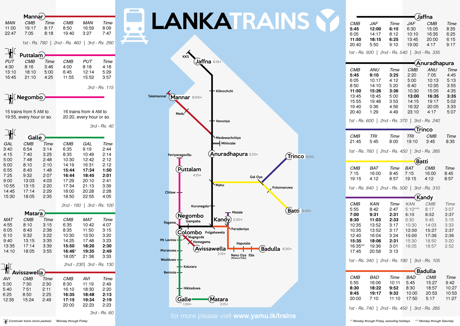 This Is A Map Of The Main Sri Lanka Train Rail Network If
